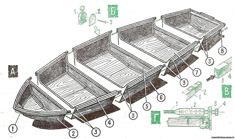 Разборные лодки из фанеры своими руками
