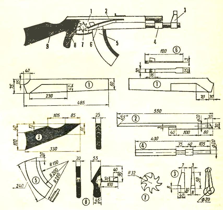 Творческий проект Изготовление макета автомата Калашникова
