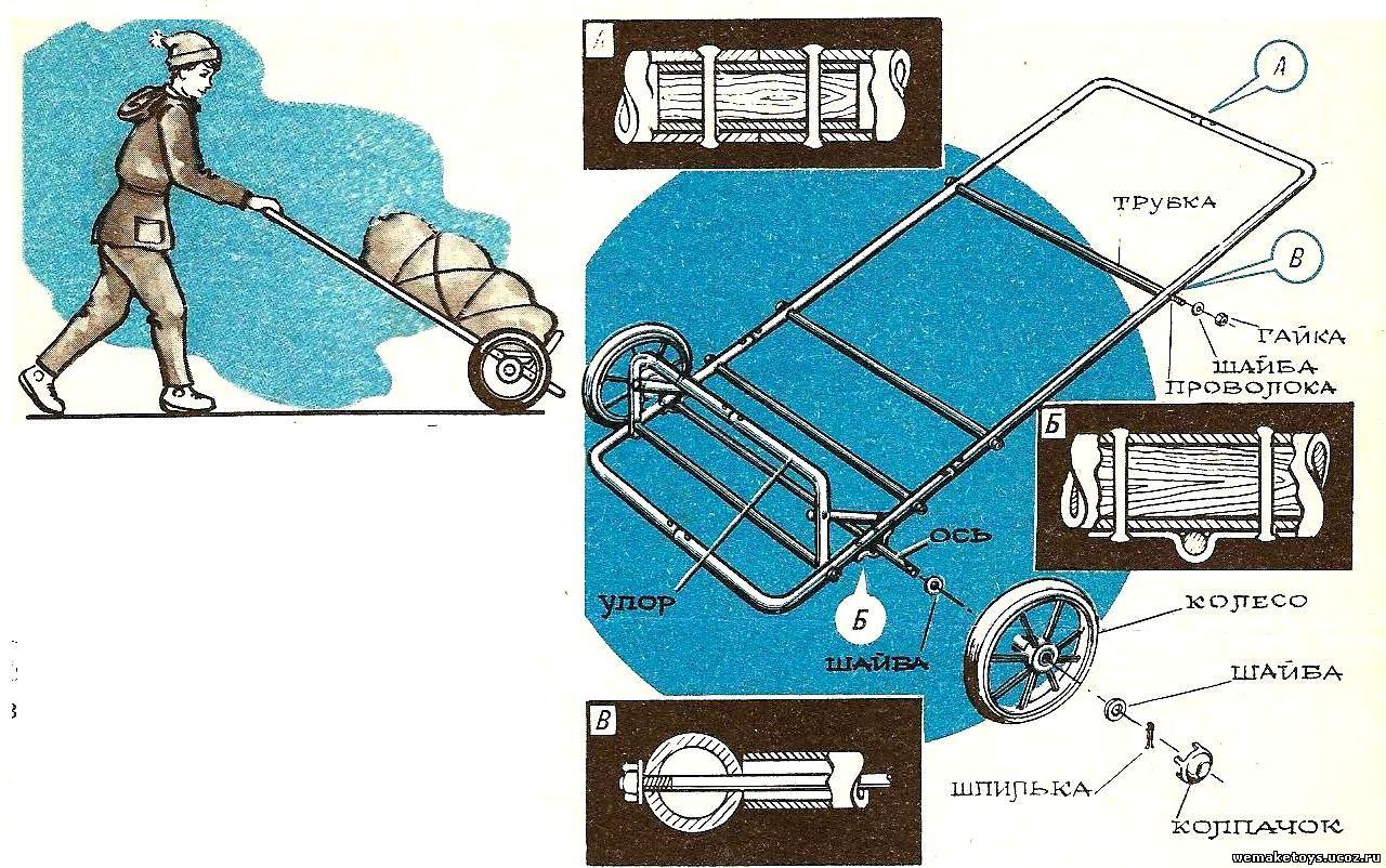 Как сделать тележку из раскладушки