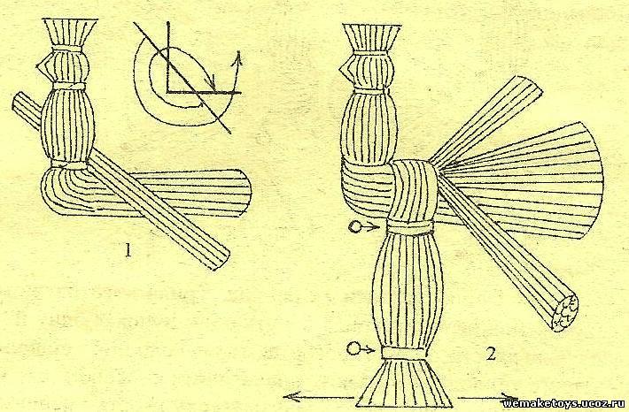 Технология изготовления поделок из соломы 67