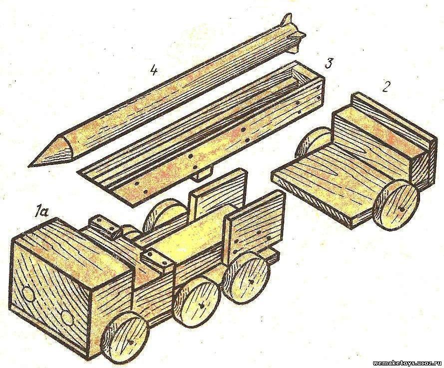 Поделки для технологии 5 класс из дерева 21